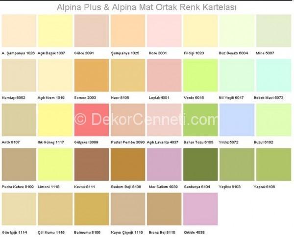 5900beb24f1ed Filli Boya İç Cephe Renk Kartelası 2019 - DEKORCENNETİ.COM