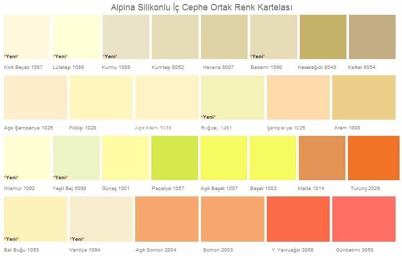 Filli Boya Iç Cephe Renk Kartelası 2019 Dekorcenneticom