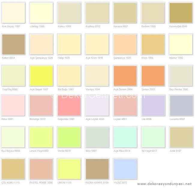 Fawori Iç Cephe Renk Kartelası Kataloğu 2019 Dekorcenneticom